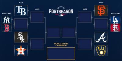 2021 MLB playoffs: Bracket, postseason baseball schedule as Yankees, Red Sox clinch final spots