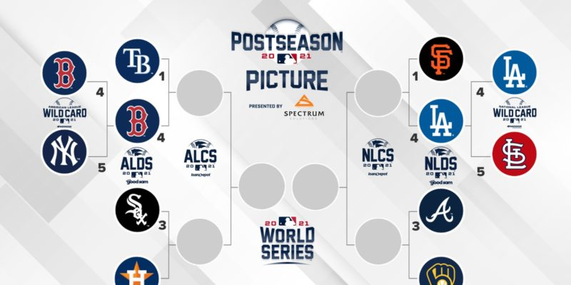 2021 MLB Playoff and World Series Schedule