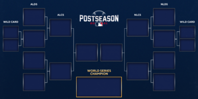 MLB playoff picture, standings: Red Sox tie Yankees atop AL wild card; Dodgers still alive for NL West title