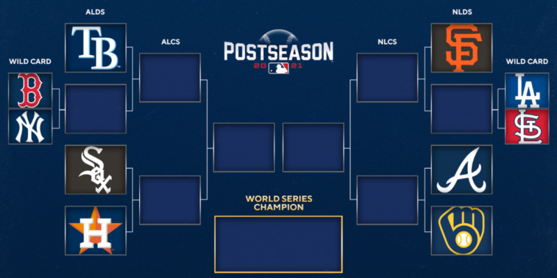 MLB's postseason format is likely headed for big changes next year; here's what it might look like